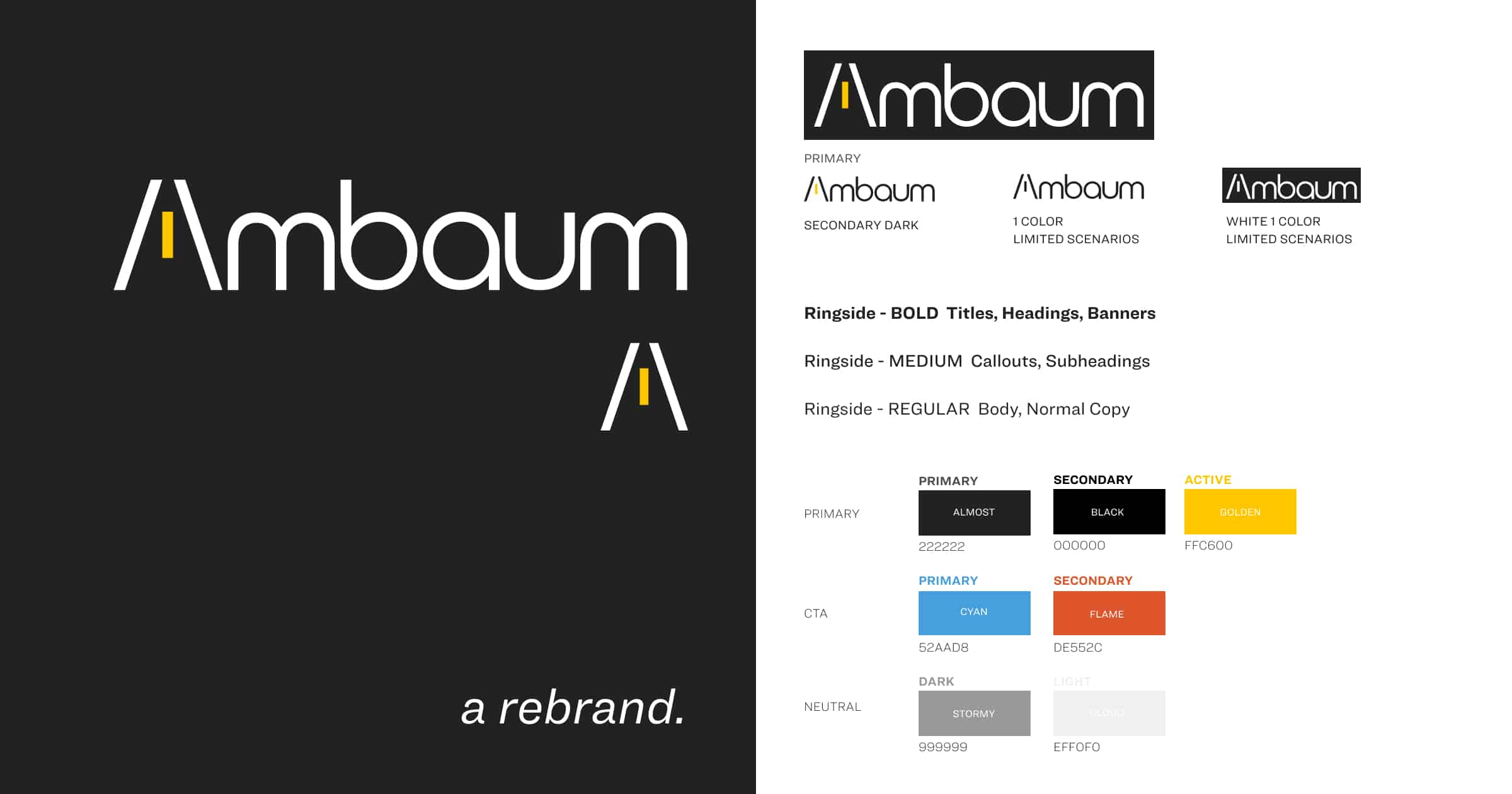 Behind the Scenes With the Ambaum Rebrand